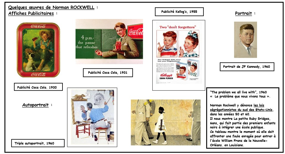 autres oeuvres de Rockwell