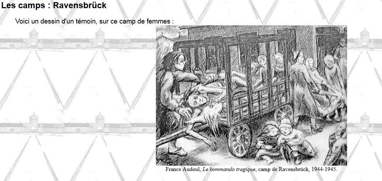 dessin de France Audoul sur le camp de Ravensbruck