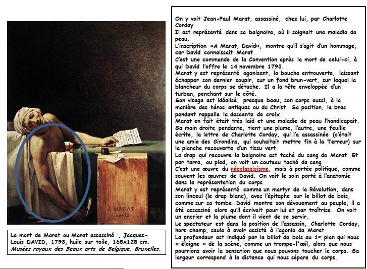 autre oeuvre,La mort de Marat